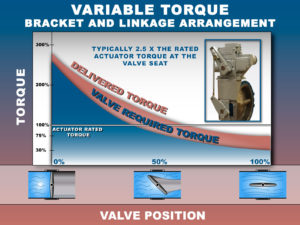 butterfly-valve-torque_large