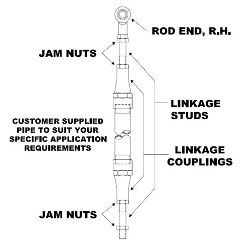 pipe_linkage_components